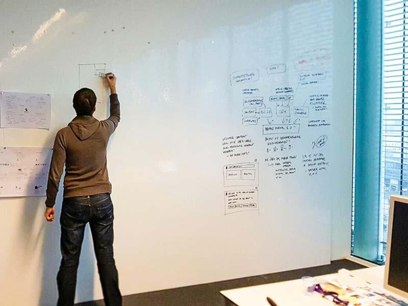 Magnetische Whiteboard Beschichtung: Raum nutzen